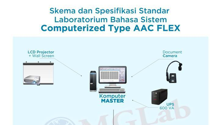 Skema COMP AAC FLEX-01