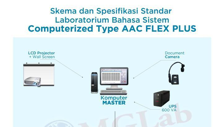 Skema COMP AAC FLEX PLUS-01