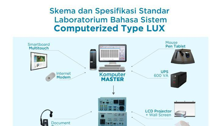 Skema COMP LUX-01
