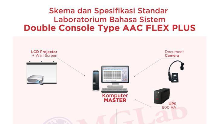 Skema DC AAC FLEX PLUS-01