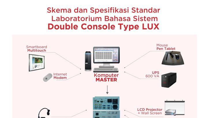 Skema DC LUX-01
