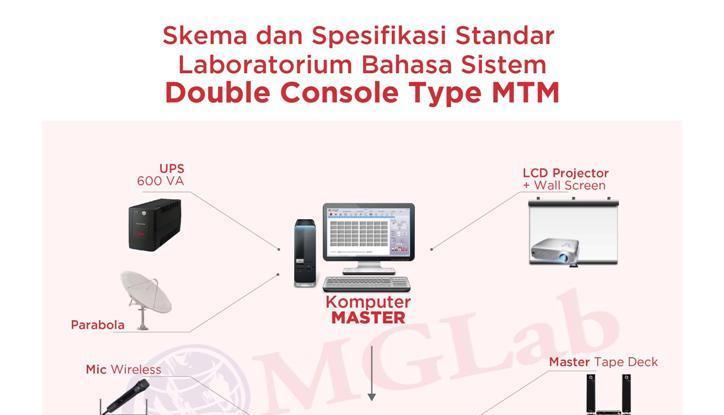 Skema DC MTM-01