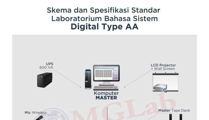 Skema DIGITAL AA-01