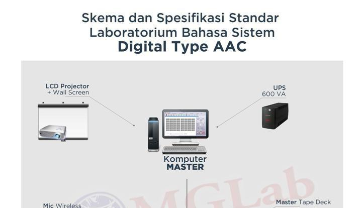 Skema DIGITAL AAC-01