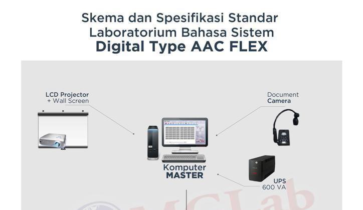 Skema DIGITAL AAC FLEX-01