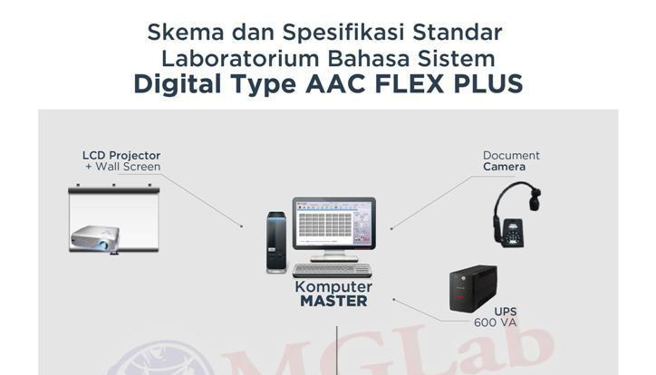 Skema DIGITAL AAC FLEX PLUS-01