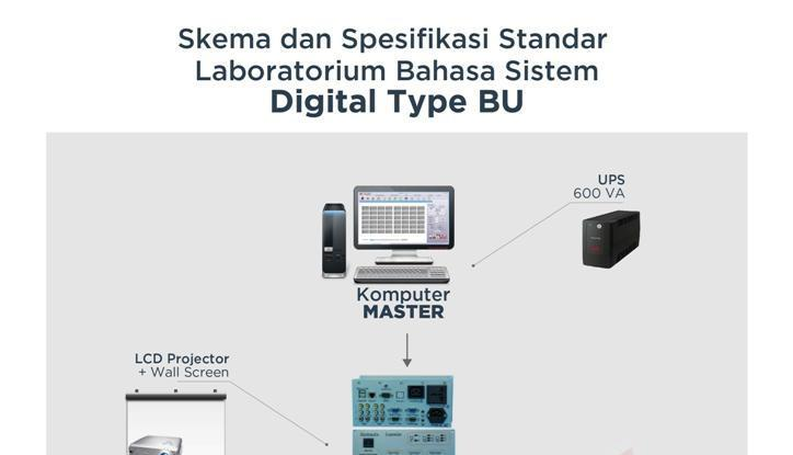 Skema DIGITAL BU-01