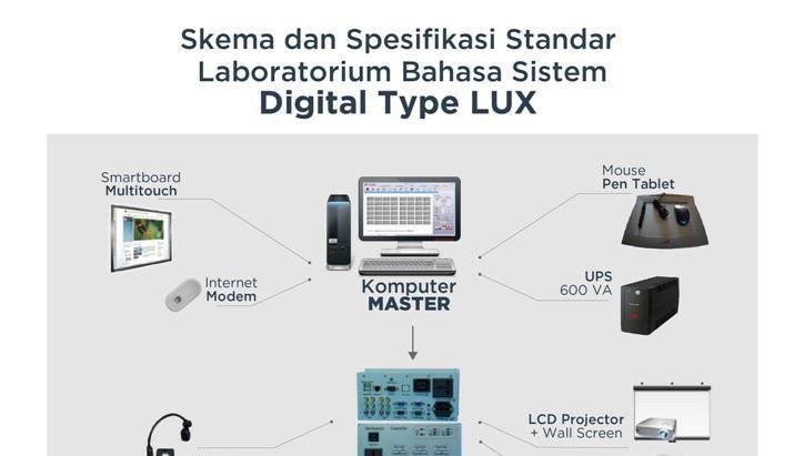 Skema DIGITAL LUX-01